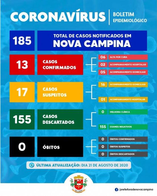 Nova Campina registra 03 (três) novos casos SUSPEITOS de Covid-19